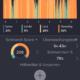 Dicksein und Schlafapnoe und meine Schlafapnoe App